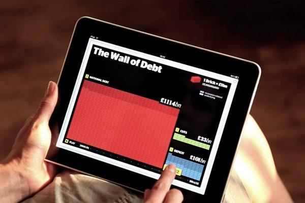 Wall Of Debt Visualisation