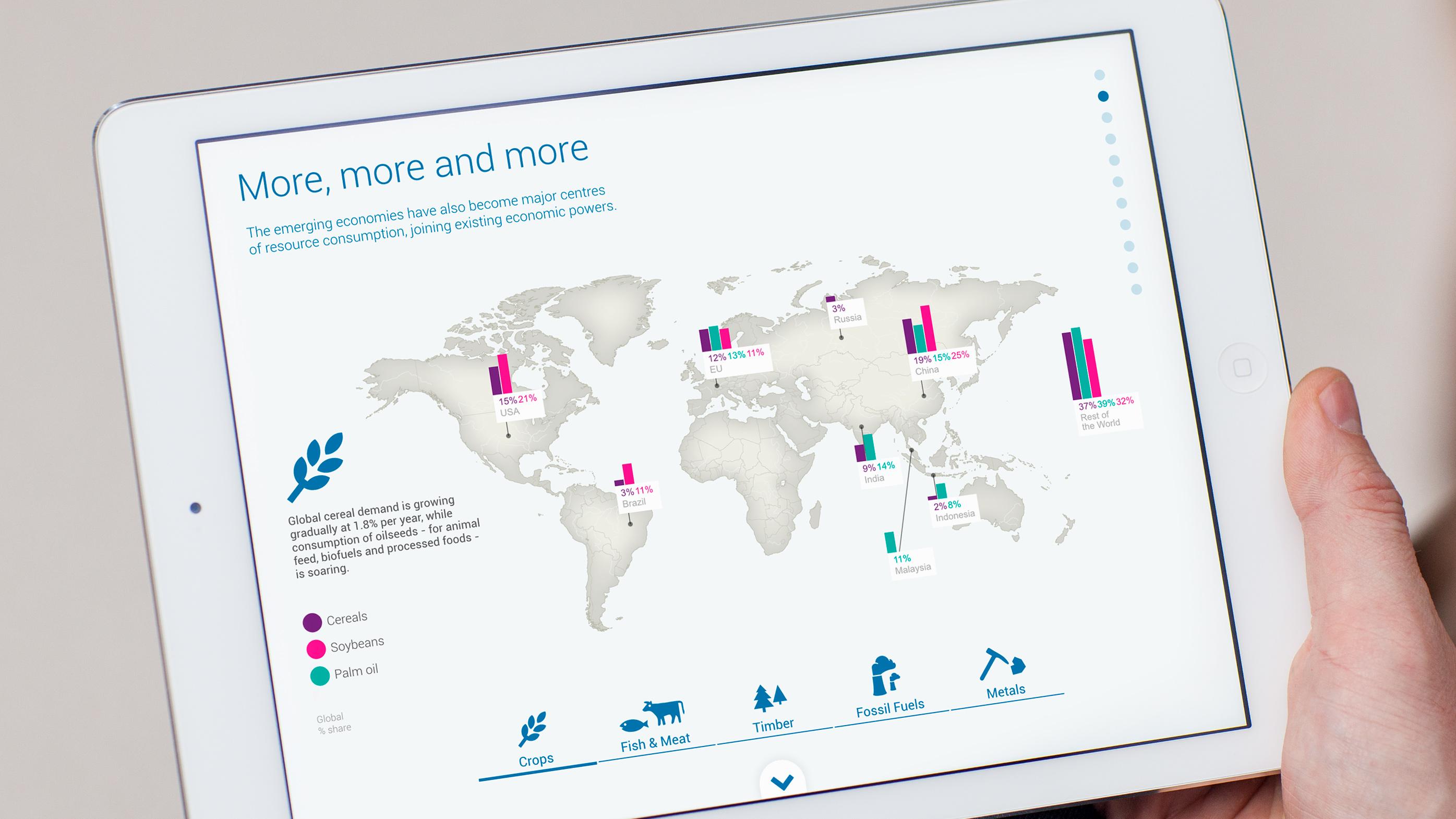 Chatham House Resources Futures Data Visualisation