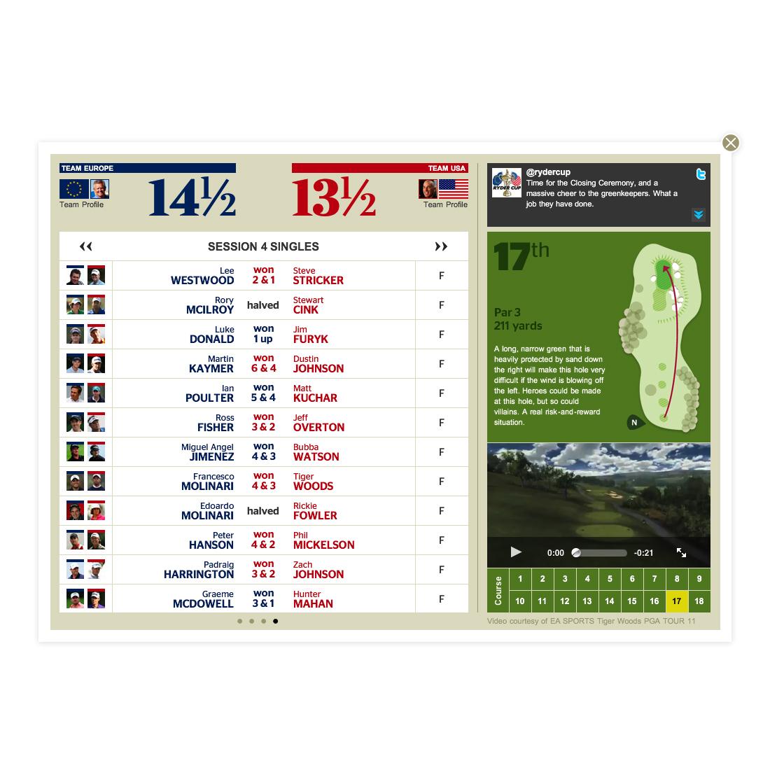 Ryder Cup live scores