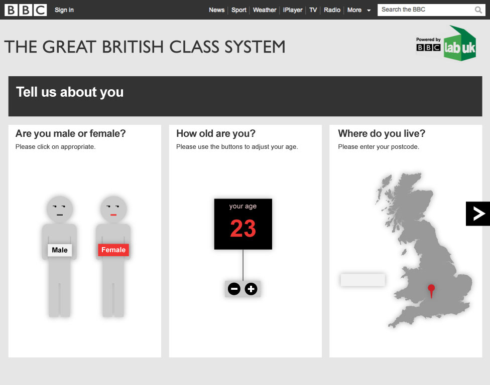 BBC early project user flow