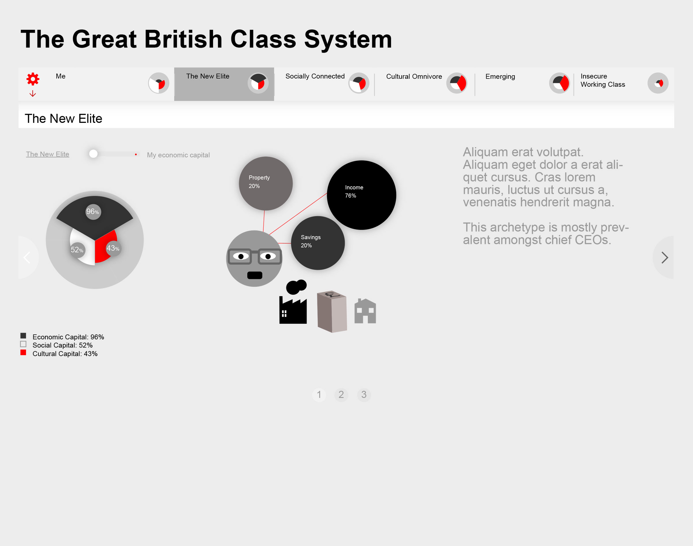 BBC early project user wireframe